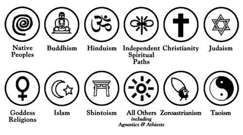 Grid Symbols