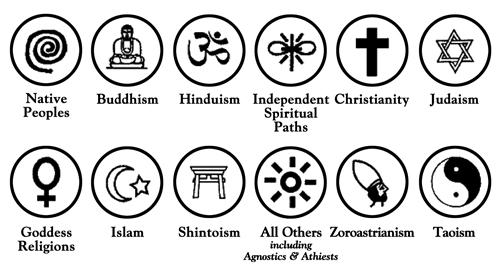 World Peace Crystal Grid Symbols