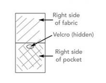 Pillow Diagram 1