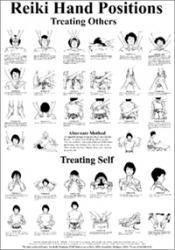 Reiki Hand Position Poster